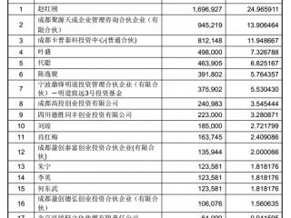 金亚科技欲6亿收购成都卓影科技押注IPTV