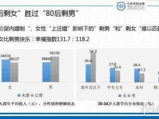 8090后生存现状:户均资产达124万元,超46%背负银行贷款