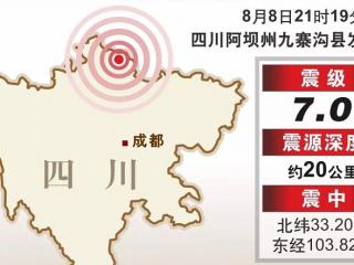 九寨沟地震!四川科技公司紧急驰援救灾