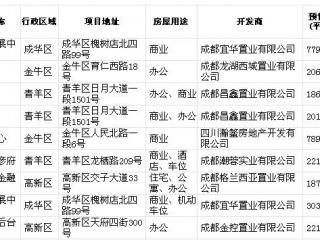 """""""金九""""今年最惨淡?成都主城9月前半月仅2家拿证卖房"""