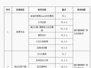 """6.13虎哥晚报:46款APP上了工信部""""黑名单"""";骁龙680现身"""