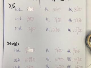 9.20虎哥晚报:iPhone国行明天开卖,渠道价已全线破发