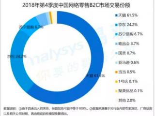 4.18虎哥晚报:视觉中国被从重罚款;亚马逊放弃中国自营市场
