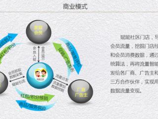 【虎探融资】第1期:下沉市场的科技投资机会