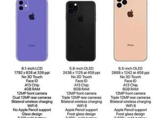 9.2虎哥晚报:疑似iPhone配置曝光;索尼Xperia 2官方渲染图曝光