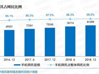9.5虎哥晚报:中国网民达8.54亿;ZAO更新隐私协议