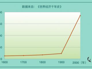徐露:让初创日料店客流量提升79%的,是一呼百应的社群力量!