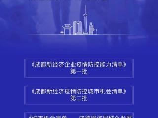 """四城聯動!成德眉資""""同城化機會清單""""發布"""