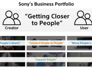 索尼2020财年企业战略公布,这些转变值得中国创业公司关注
