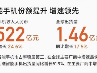 小米全年營收凈利超預期,高端市場全面發力